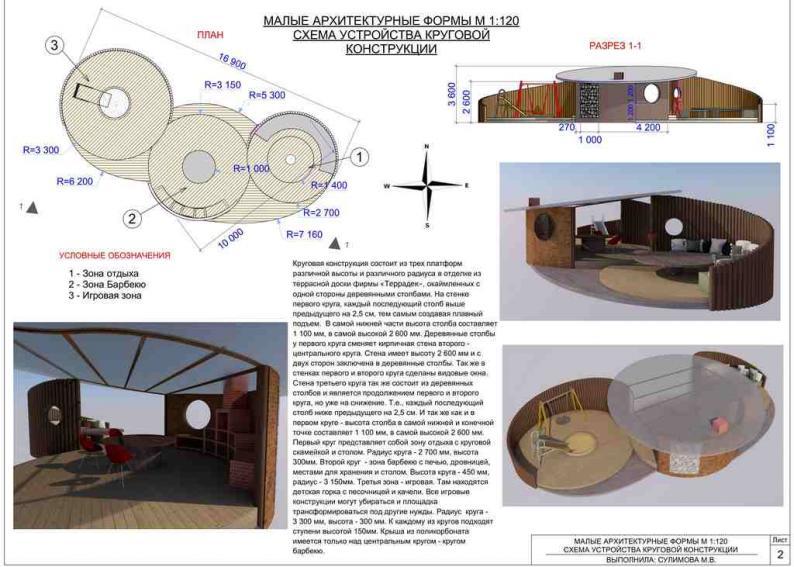 Проект благоустройства частного дома «Гармония движения»